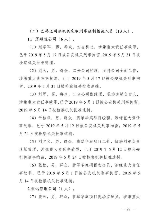 11死2伤,项目经理总监安全科长等13人逮捕_33