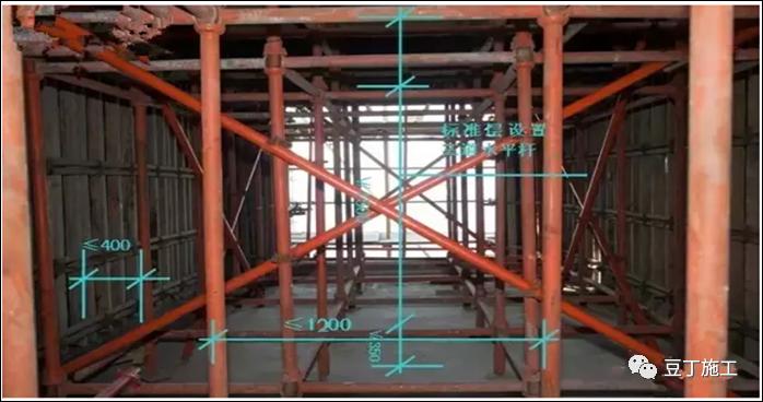 模板工程施工工艺解读,照此做法错不了!_64