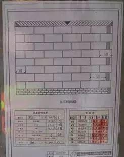 36套建筑工程创优施工工法资料合集!_22