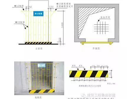 36套建筑工程创优施工工法资料合集!_39