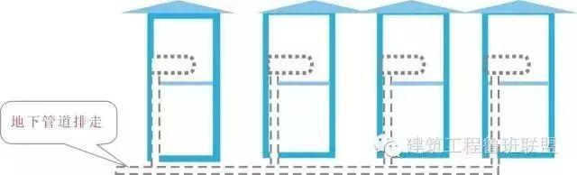 36套建筑工程创优施工工法资料合集!_70
