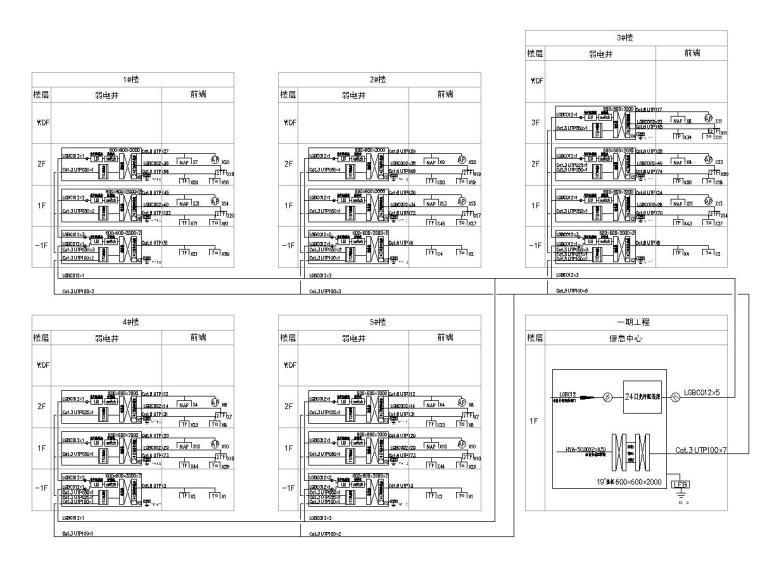 2万平宾馆弱电智能化系统图纸(2020)