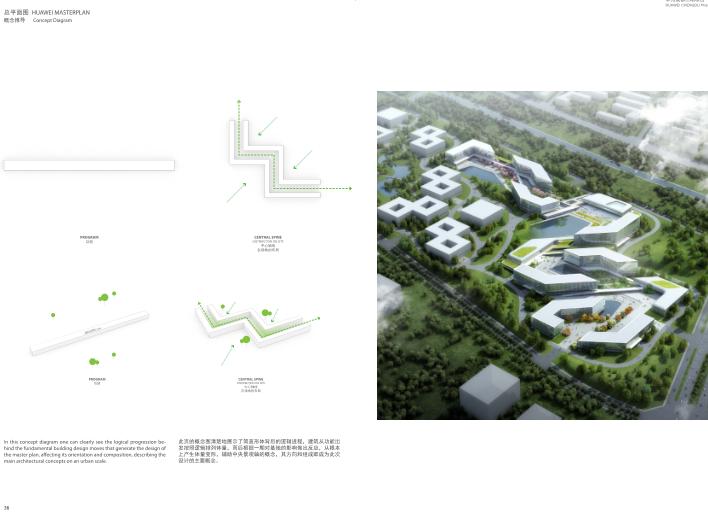 华为成都产业园区二期建筑设计方案文本2019-概念推导