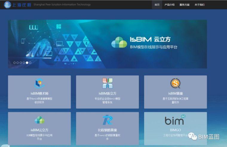 25款BIM国产软件(含Revit插件)汇总_15