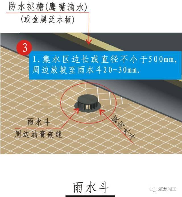 屋面工程精细化不好做?收好三维工艺节点图!_16