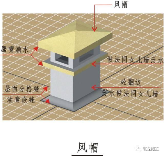 屋面工程精细化不好做?收好三维工艺节点图!_15