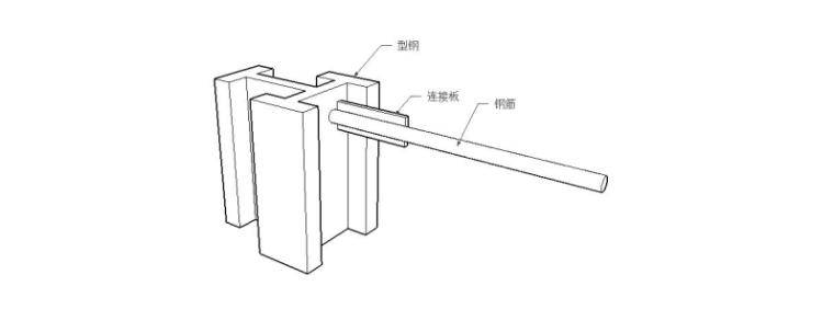 03 连接板焊接模型
