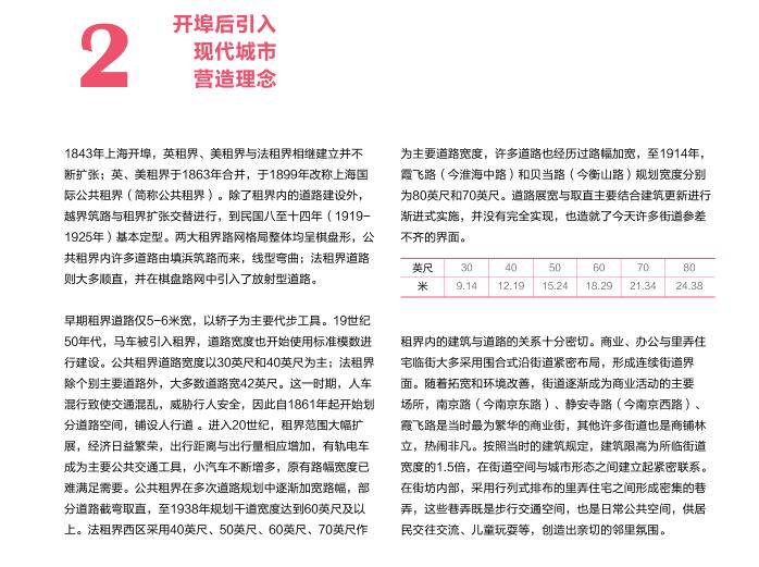 上海市街道设计导则2