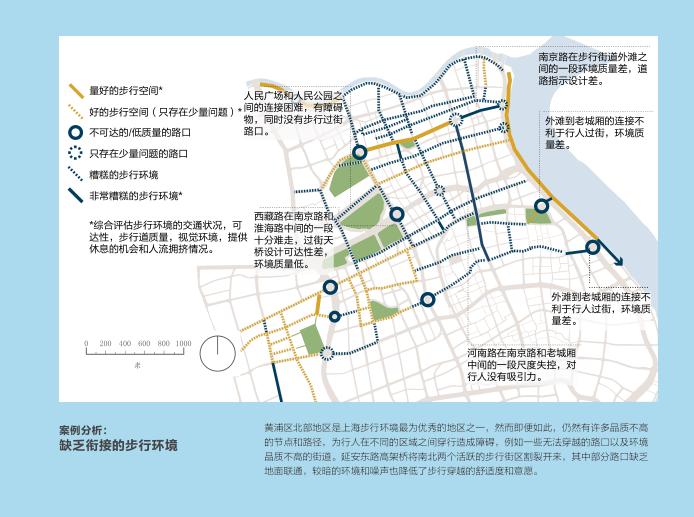 上海市街道设计导则10