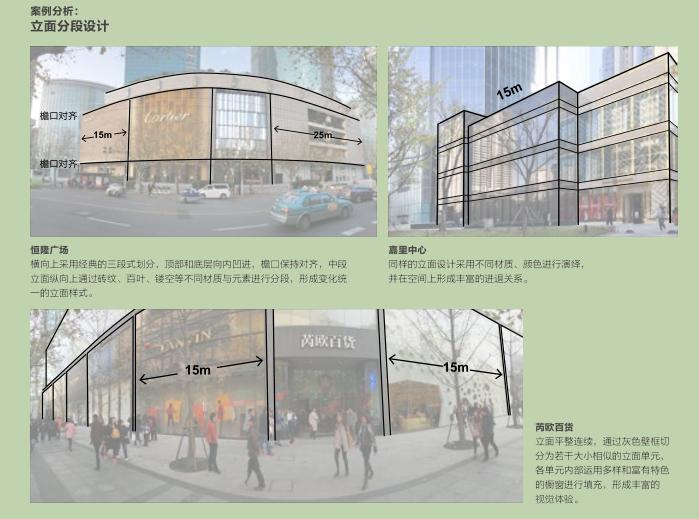 上海市街道设计导则9