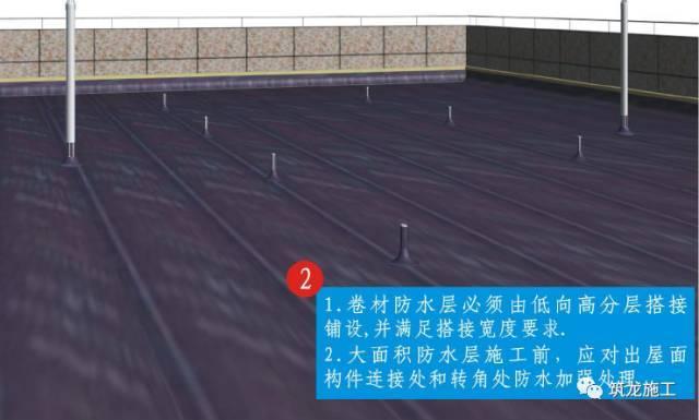 屋面工程精细化不好做?收好三维工艺节点图!_3