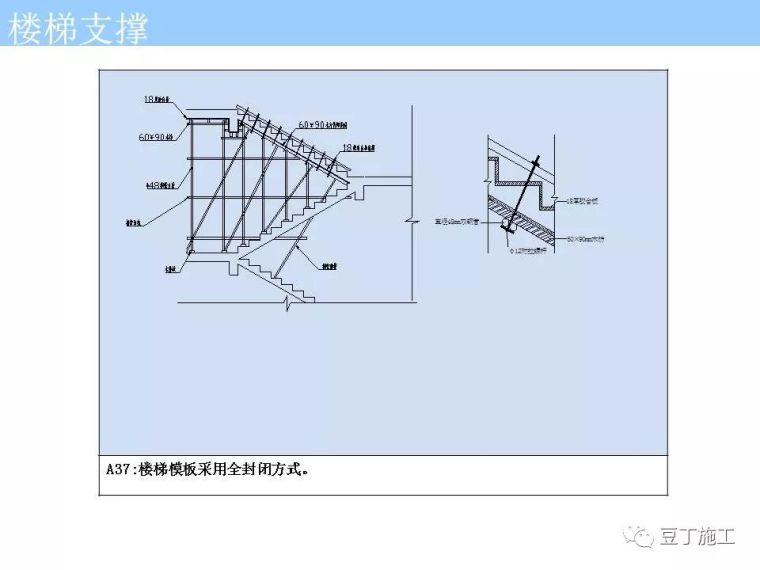 图解建筑各分部工程施工工艺流程,非常全面_39