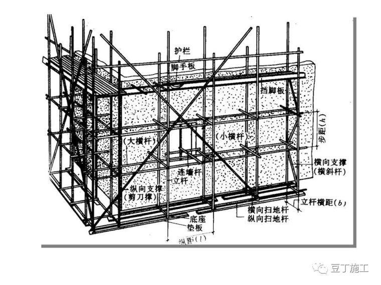 图解建筑各分部工程施工工艺流程,非常全面_57