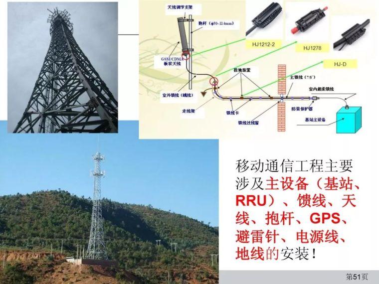 弱电通信设备安装工程施工工艺图解(全)_51