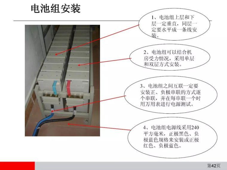 弱电通信设备安装工程施工工艺图解(全)_42