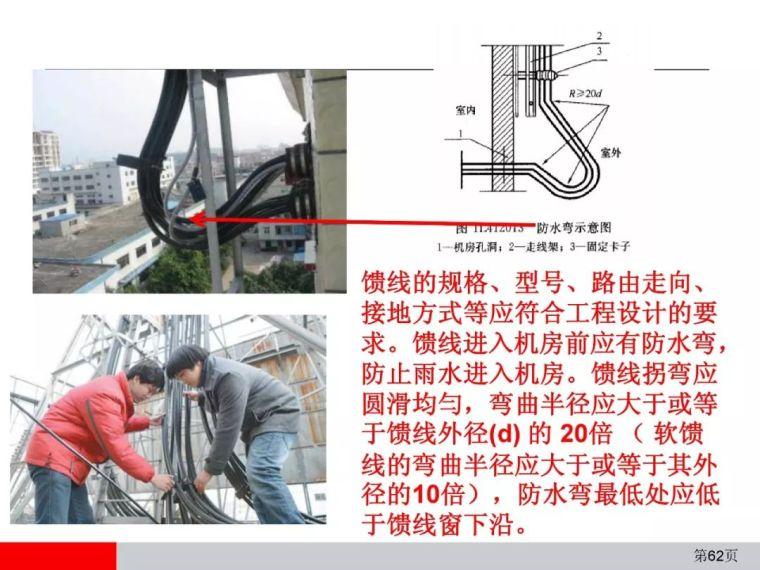 弱电通信设备安装工程施工工艺图解(全)_62