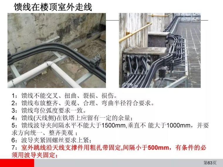 弱电通信设备安装工程施工工艺图解(全)_63