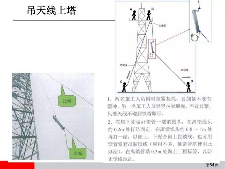 弱电通信设备安装工程施工工艺图解(全)_64