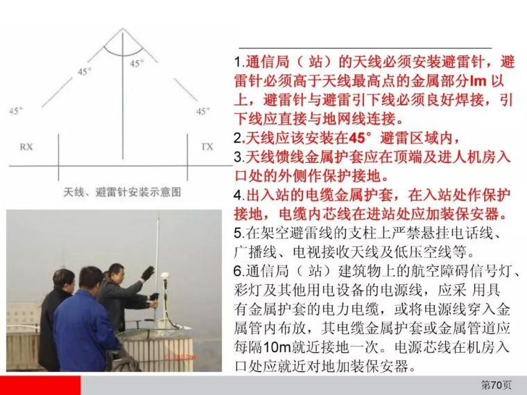 弱电通信设备安装工程施工工艺图解(全)_70