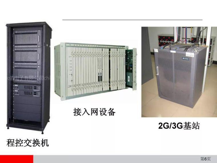 弱电通信设备安装工程施工工艺图解(全)_6