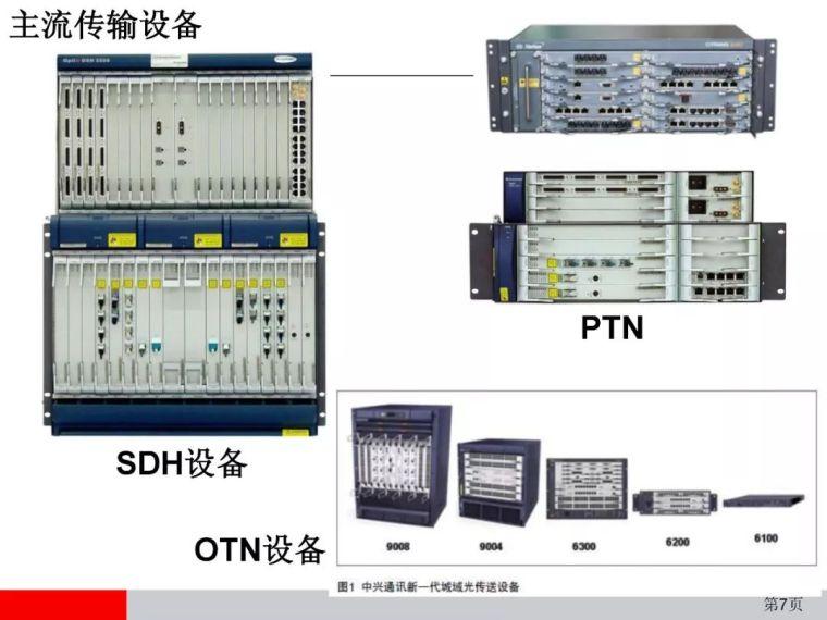 弱电通信设备安装工程施工工艺图解(全)_7