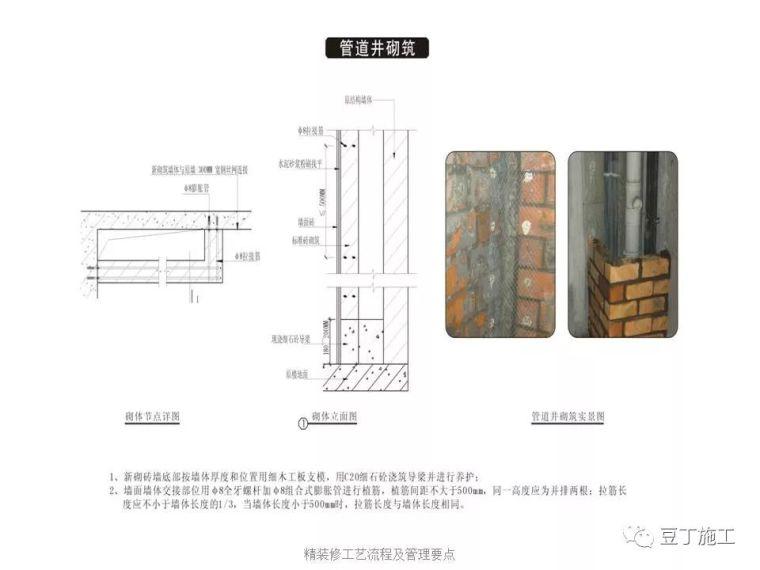 图解建筑各分部工程施工工艺流程,非常全面_134