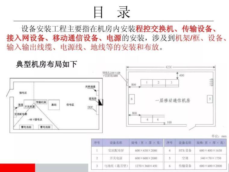 弱电通信设备安装工程施工工艺图解(全)_2