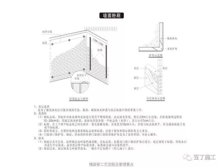 图解建筑各分部工程施工工艺流程,非常全面_136