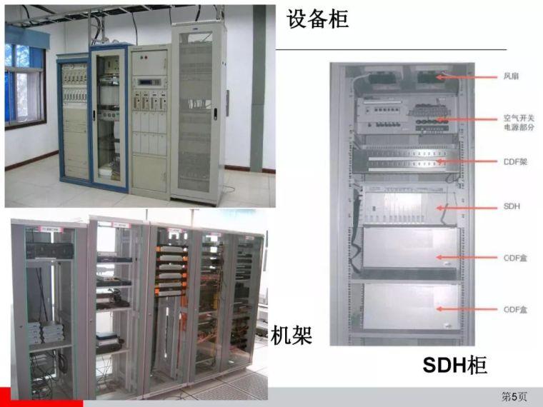 弱电通信设备安装工程施工工艺图解(全)_5