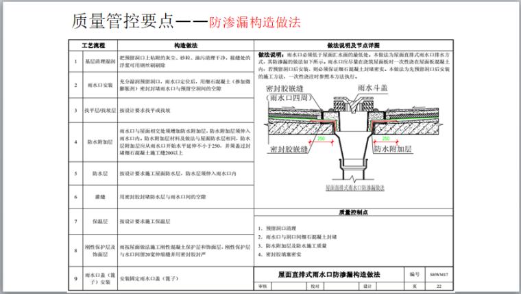 质量管控要点——防渗漏构造做法