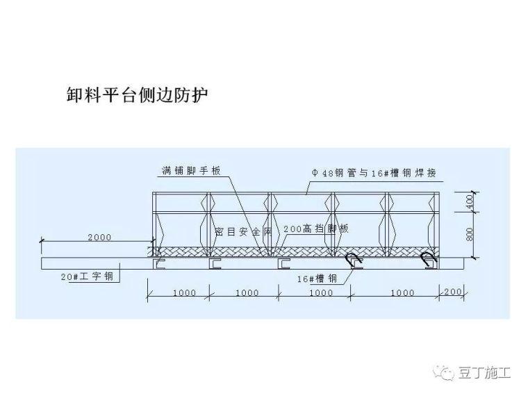 图解建筑各分部工程施工工艺流程,非常全面_152