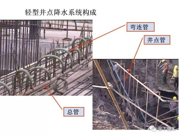 图解建筑各分部工程施工工艺流程,非常全面_18
