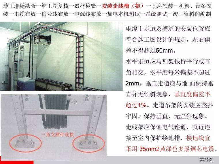 弱电通信设备安装工程施工工艺图解(全)_22