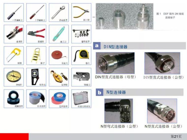 弱电通信设备安装工程施工工艺图解(全)_21