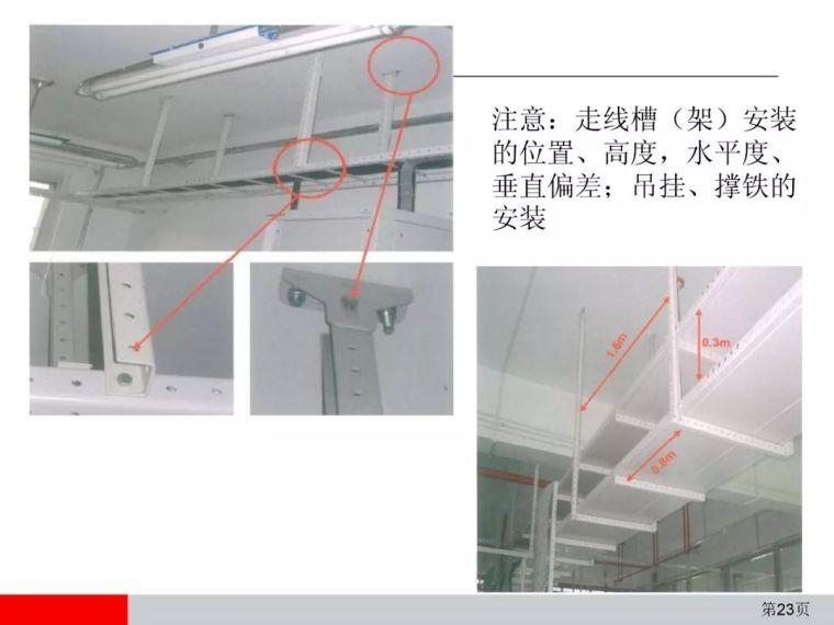 弱电通信设备安装工程施工工艺图解(全)_23