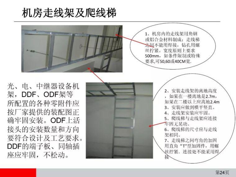 弱电通信设备安装工程施工工艺图解(全)_24