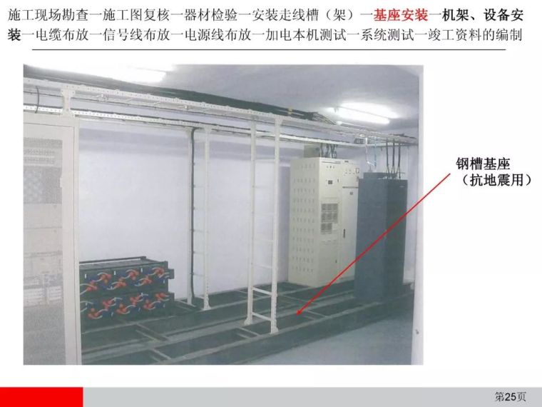 弱电通信设备安装工程施工工艺图解(全)_25