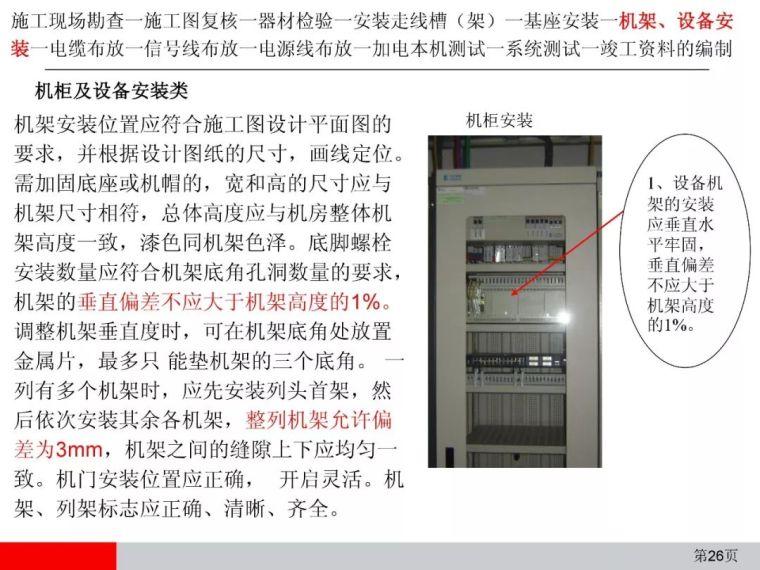 弱电通信设备安装工程施工工艺图解(全)_26
