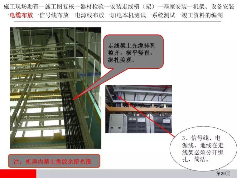 弱电通信设备安装工程施工工艺图解(全)_29