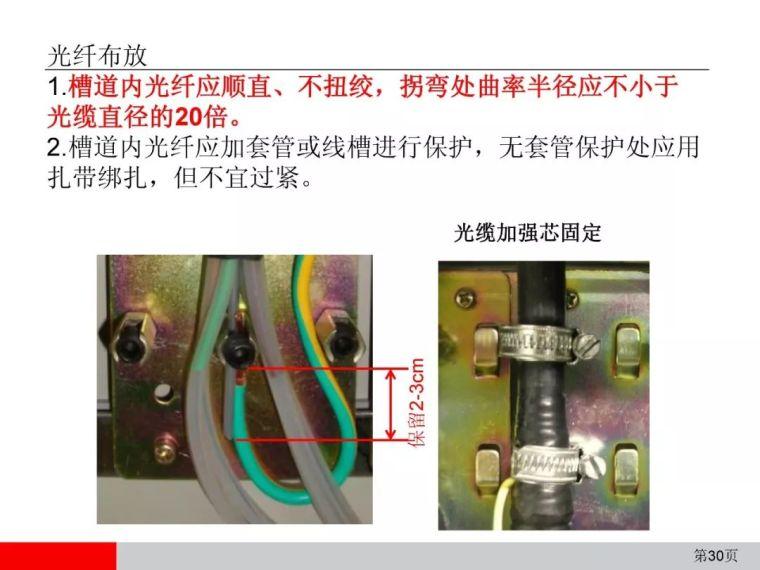 弱电通信设备安装工程施工工艺图解(全)_30