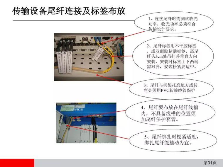 弱电通信设备安装工程施工工艺图解(全)_31