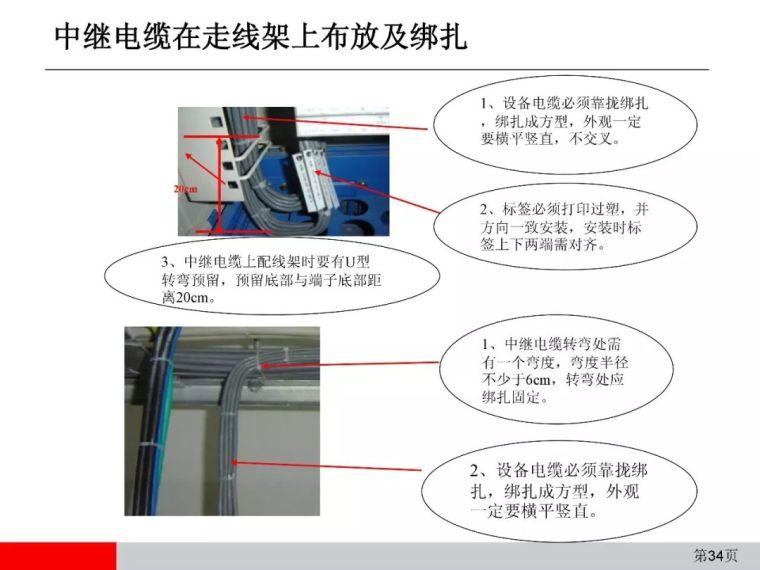 弱电通信设备安装工程施工工艺图解(全)_34