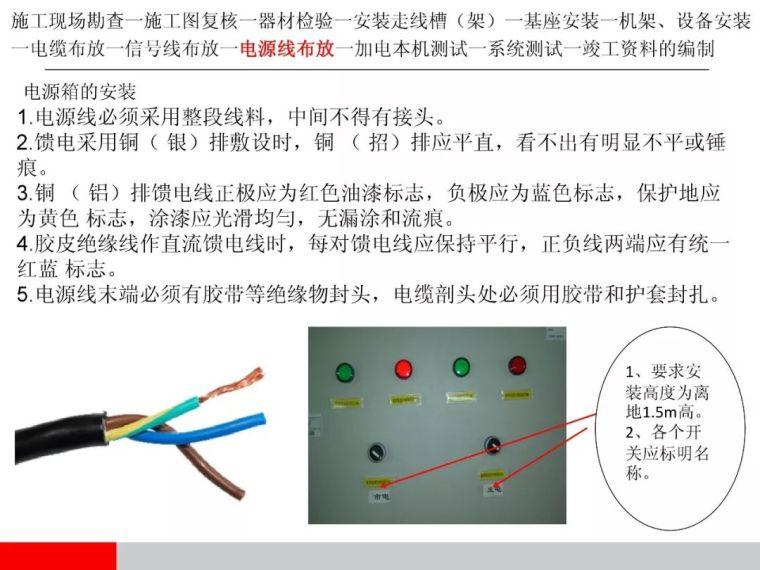 弱电通信设备安装工程施工工艺图解(全)_37