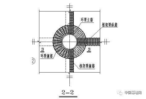 10个经典案例带你一起分析高层结构设计难点_6