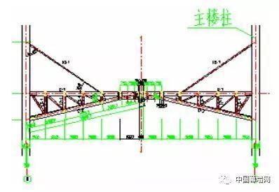 10个经典案例带你一起分析高层结构设计难点_10