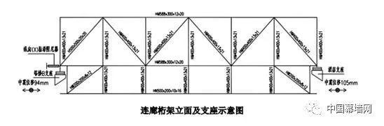 10个经典案例带你一起分析高层结构设计难点_19