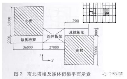 10个经典案例带你一起分析高层结构设计难点_26
