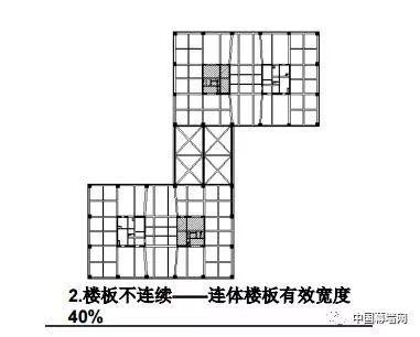 10个经典案例带你一起分析高层结构设计难点_23