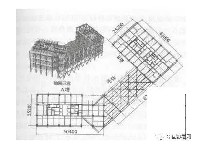 10个经典案例带你一起分析高层结构设计难点_25