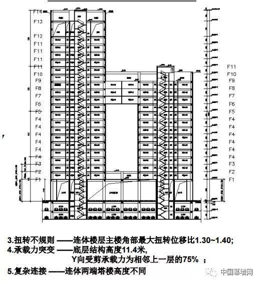 10个经典案例带你一起分析高层结构设计难点_24